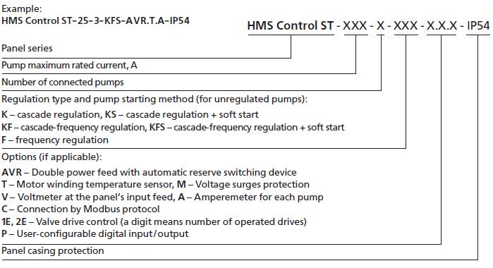 Hms Control St Panel